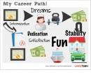 career_pathway_3