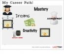 career_pathway_4