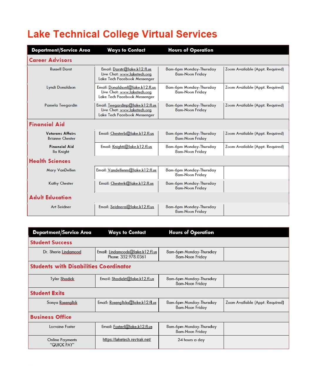 virtual services Virtual College Services Available NOW